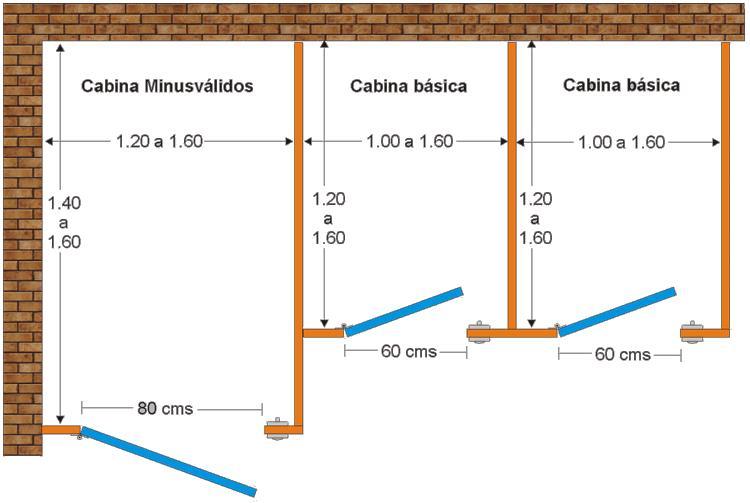 Cabinas De Baño Dimensiones: cabinas sanitarias, techos desmontables